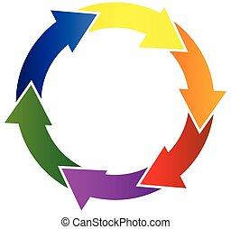 Flechas que conectan el logo colorido