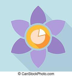 Flor de loto de larga sombra con un gráfico de pastel