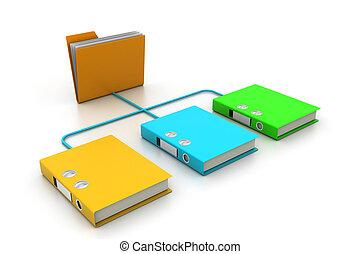 Folder y documento