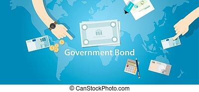 Fondo financiero de bonos del gobierno