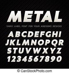 """Font color = """"# ffff80"""" Vector metal font color = """"# ff80"""" en el backgro de carbono"""
