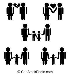 Fotogramas familiares