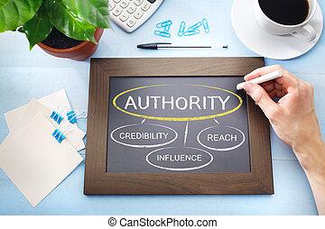 fuentes, autoridad