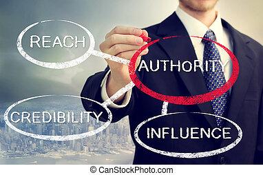 fuentes, su, autoridad