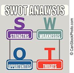 Fuerzas y debilidades, oportunidades, amenazas... diagrama de estrategia de análisis de SWOT en diseño minimalista.