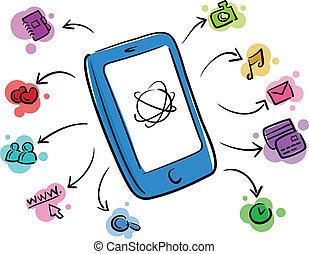 Funciones telefónicas inteligentes