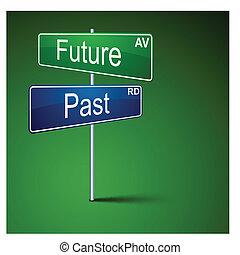 Futuro signo de ruta.