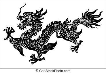 gatear, dragón chino