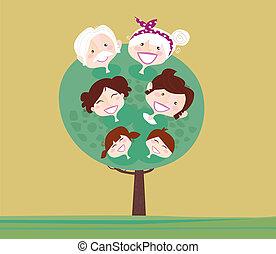 generación, árbol grande, familia