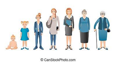 Generación de mujeres de niños a ancianos. Bebé, niño, adolescente, estudiante, mujer de negocios, adulta y anciana.