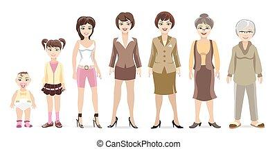 Generaciones de mujeres