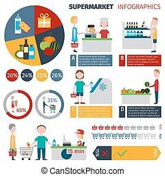 gente, supermercado, infographics