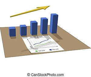 Gráfico de ganancias