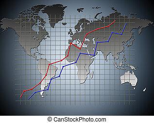 Gráfico mundial