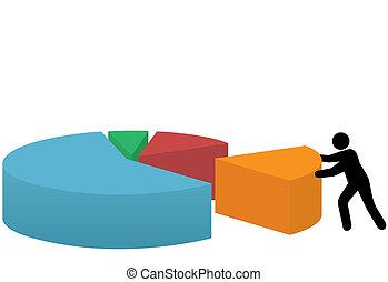 gráfico, pastel, acción, pedazo, persona, último, mercado, usiness