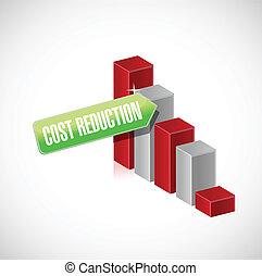 gráfico, reducción, coste, ilustración negocio
