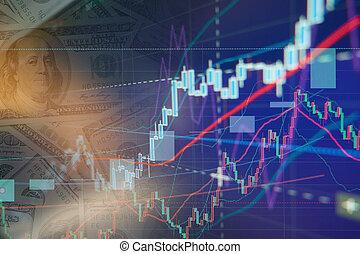 Gráficos de bolsa