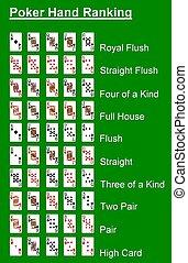 grados, póker, verde, mano