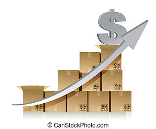 Grafico de caja de dólares financieros