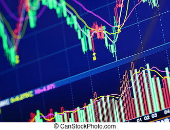 Grafico de mercado de valores