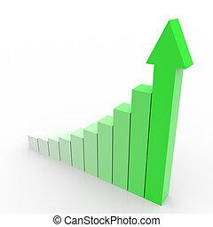 Grafico de negocios con flechas verdes.