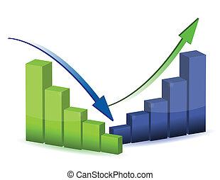 Grafico de negocios, gráfico, diagrama