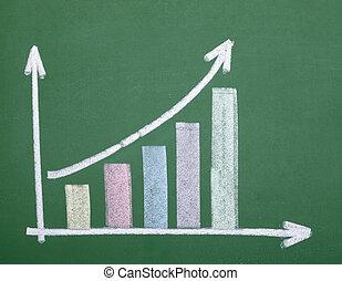 Grafico financiero en economía de pizarra