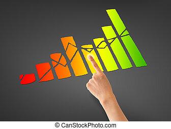Grafico financiero