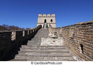 Gran muro de China Mutianyu