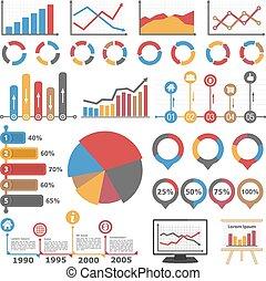 Graphs y diagramas