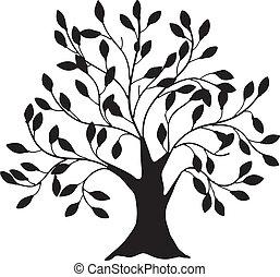 grueso, tronco de árbol