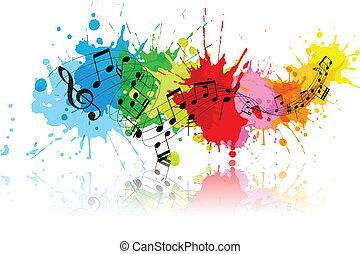 grunge, resumen, música