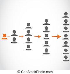 Grupo de marketing de redes sociales