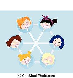 Grupo social de la red
