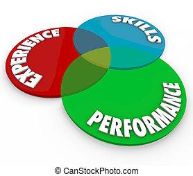 habilidades, revisión, experiencia, diagrama, empleado, rendimiento, venn