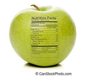 Hechos de nutrición de manzana