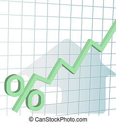 hipoteca, gráfico, tasas, interés, hogar, más alto