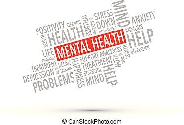 Historial de salud mental