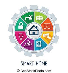 hogar, concepto, tecnología, elegante, automatización