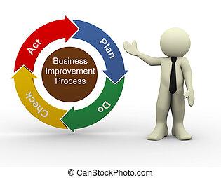 hombre, 3d, pl, empresa / negocio, mejora
