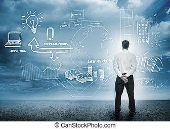 Hombre de negocios considerando una idea para marketing