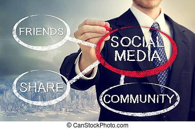 Hombre de negocios dando vueltas en una burbuja de redes sociales