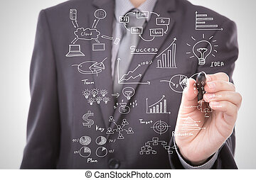 Hombre de negocios dibujando conceptos de negocios aislados en el fondo blanco