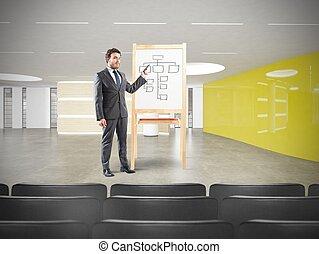 Hombre de negocios en una reunión