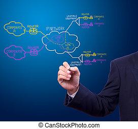 Hombre de negocios escribiendo un concepto virtual de red privada