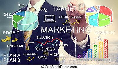 hombre de negocios, mercadotecnia, dibujo, conceptos