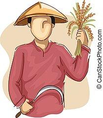 Hombre granjero guadaña