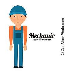 Hombre mecánico