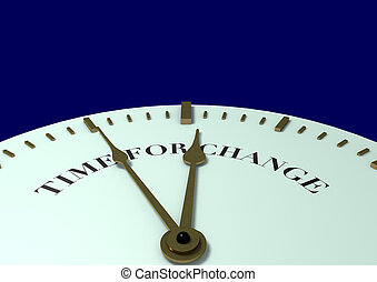 Hora del cambio de reloj