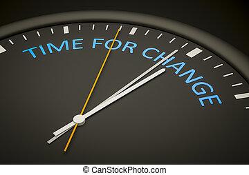 Hora del cambio